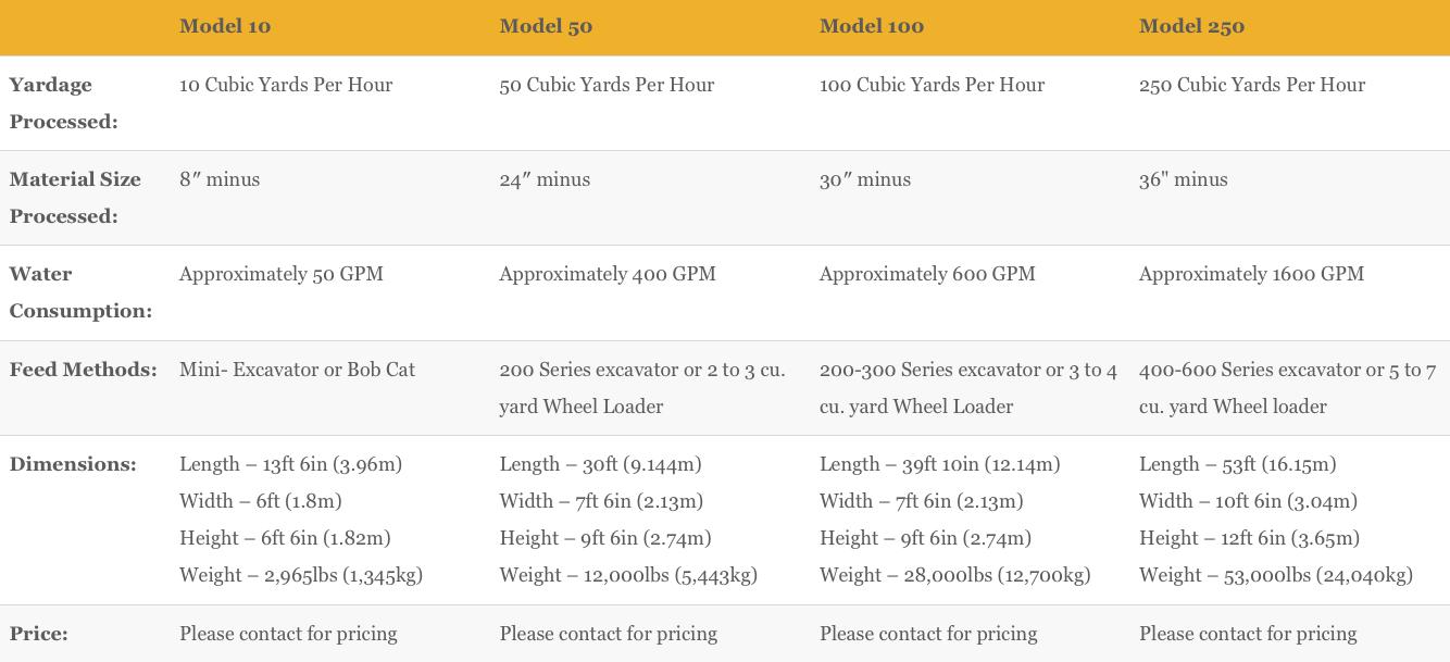 Model_ComparisonTable_0318b